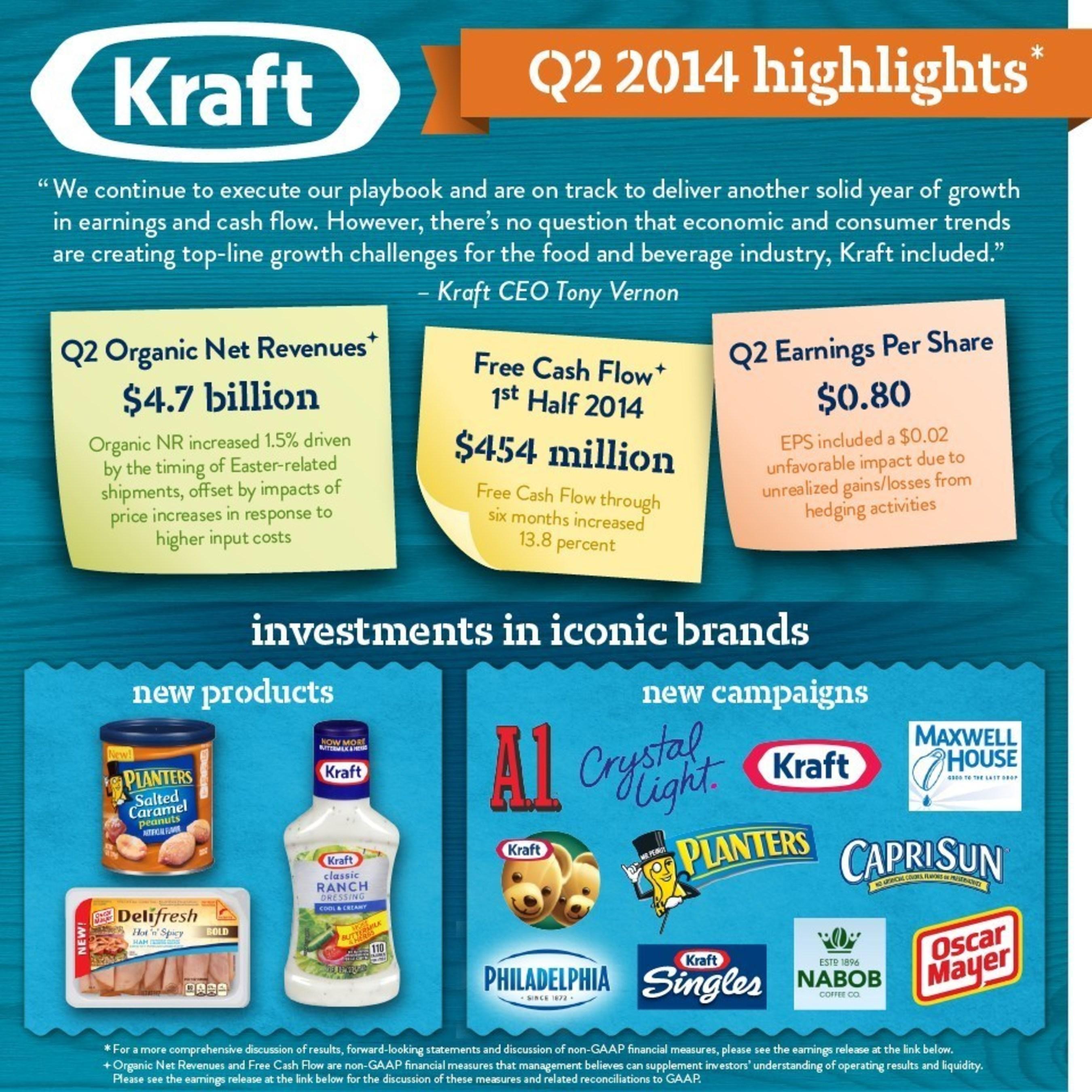 Q2 2014 Kraft Results Infographic (PRNewsFoto/Kraft Foods Group) (PRNewsFoto/Kraft Foods Group)