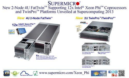 Supermicro(R) Unveils New 2-Node 4U FatTwin supporting 12x Intel Xeon Phi at SC13. (PRNewsFoto/Super Micro Computer, Inc.) (PRNewsFoto/SUPER MICRO COMPUTER, INC.)
