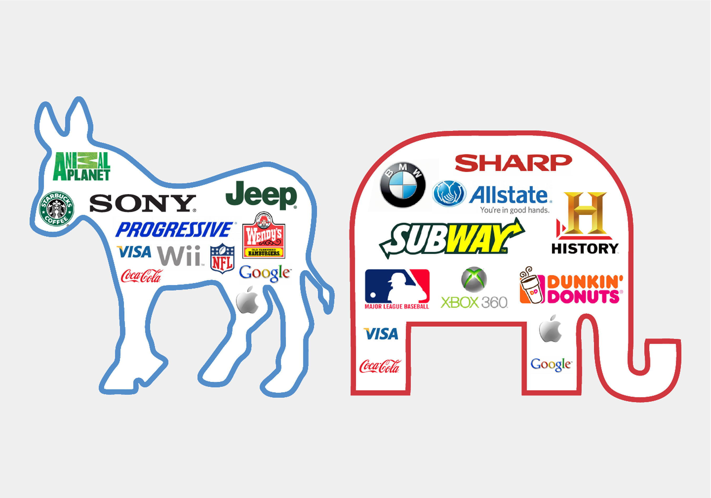 New Study Reveals That Democrats and Republicans Disagree on the Brands They Love Most