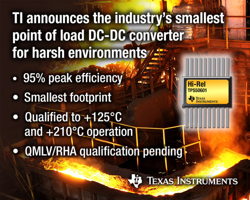 TI announces the industry's smallest point of load DC-DC converter for harsh environments.  ...