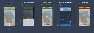 The AirMap iOS App v1.0 user flow.