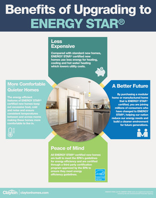 Clayton Home Building Group Highlights Newest Energy Efficient Home Features