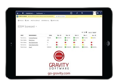 Gravity Software Includes EOS(R) Scorecard