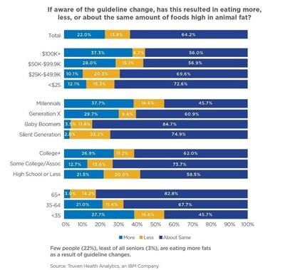 Truven_Health_Analytics_Infographic_4