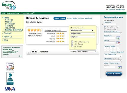 Ratings & Reviews at InsureMyTrip.com
