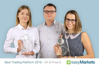 Best Trading Platform 2016 - UK & Poland