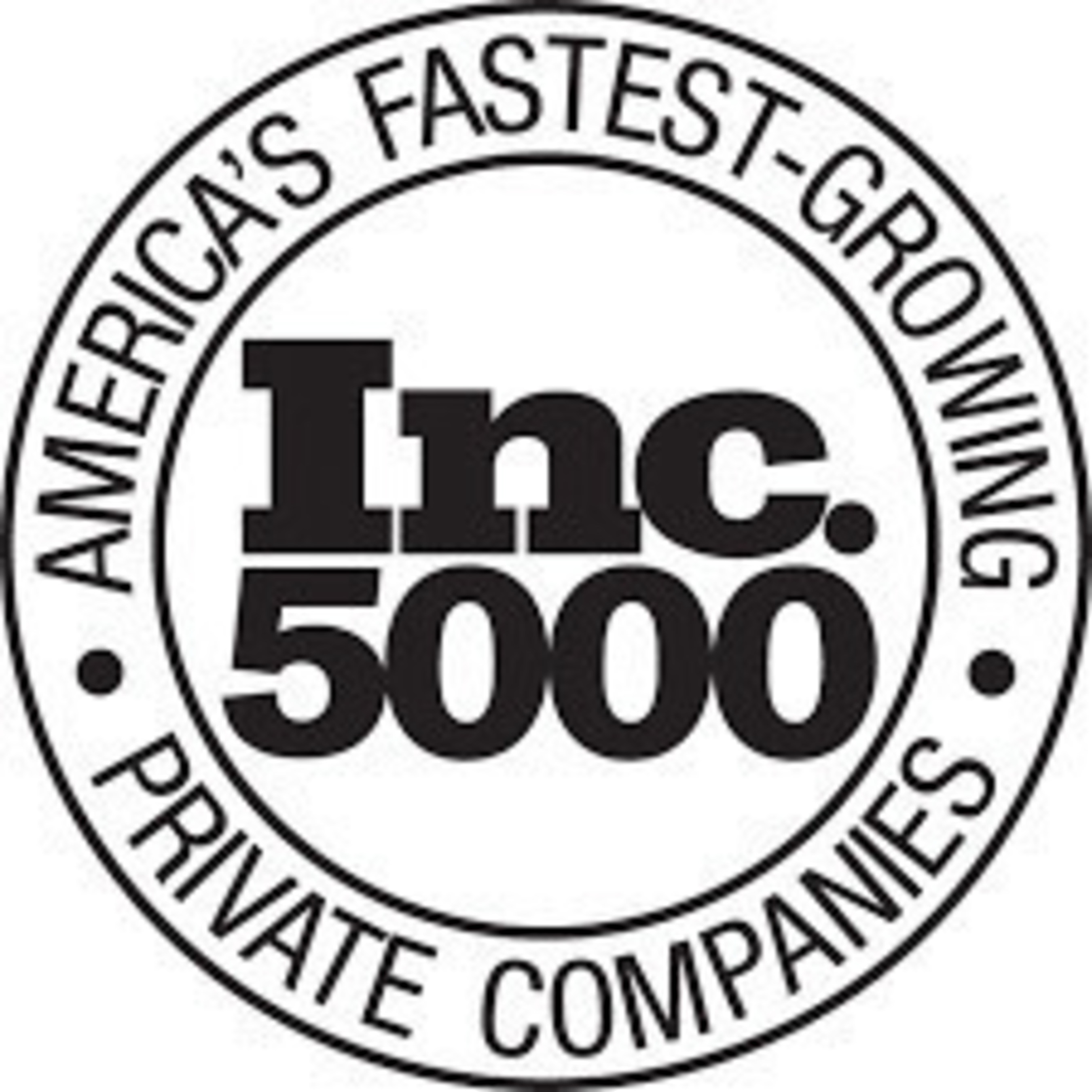 Audacious Inquiry Achieves 5th Consecutive Year on Inc. 5000 List of Fastest Growing U.S. Companies