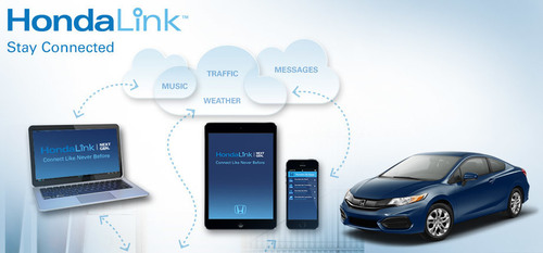 HondaLink helps Austin, Texas drivers stay connected and focused while driving. (PRNewsFoto/Howdy Honda)