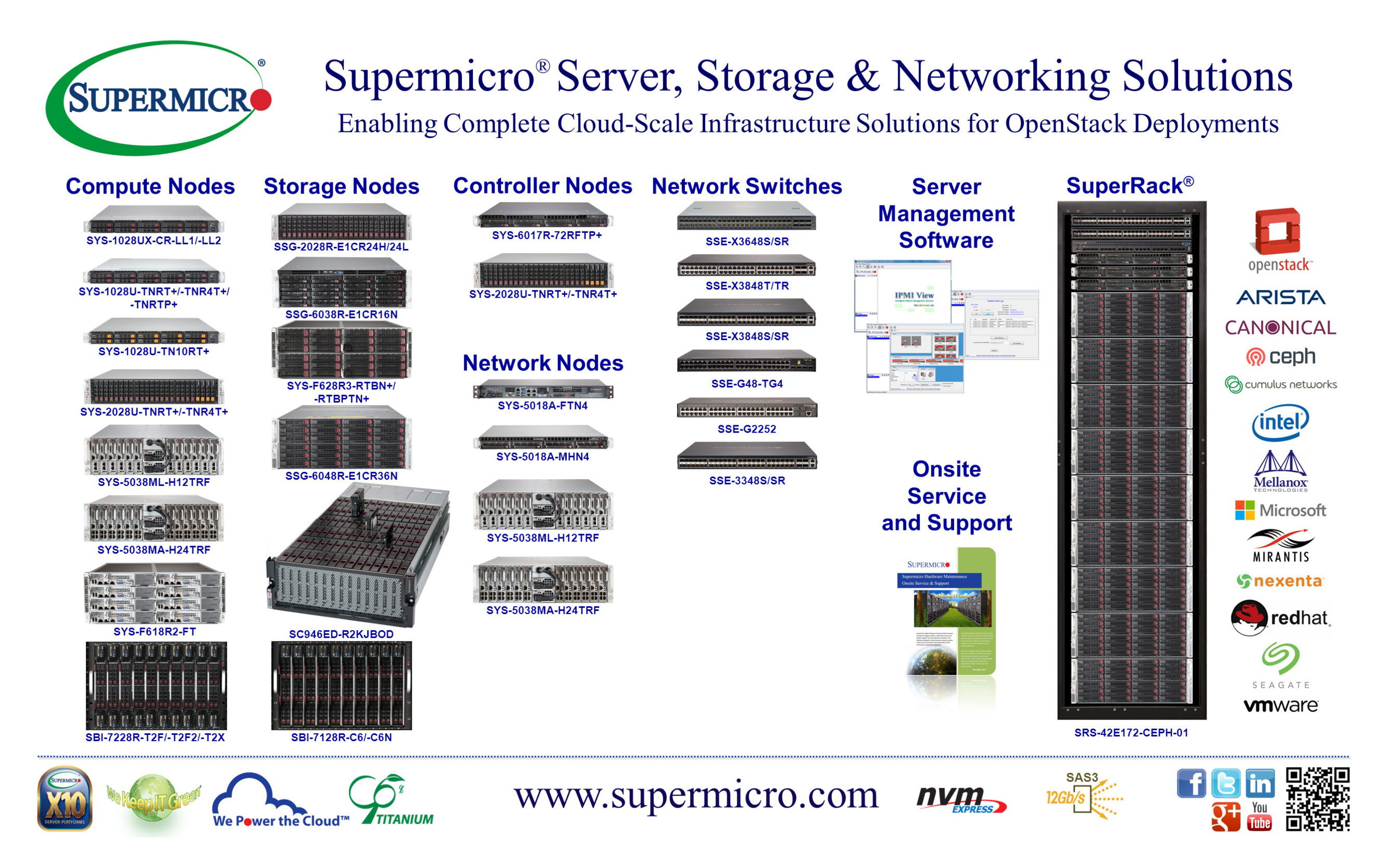 Supermicro® Ultra Series, TwinPro(2)™, FatTwin™ SuperServers, SuperBlade®, SuperStorage und 10/40