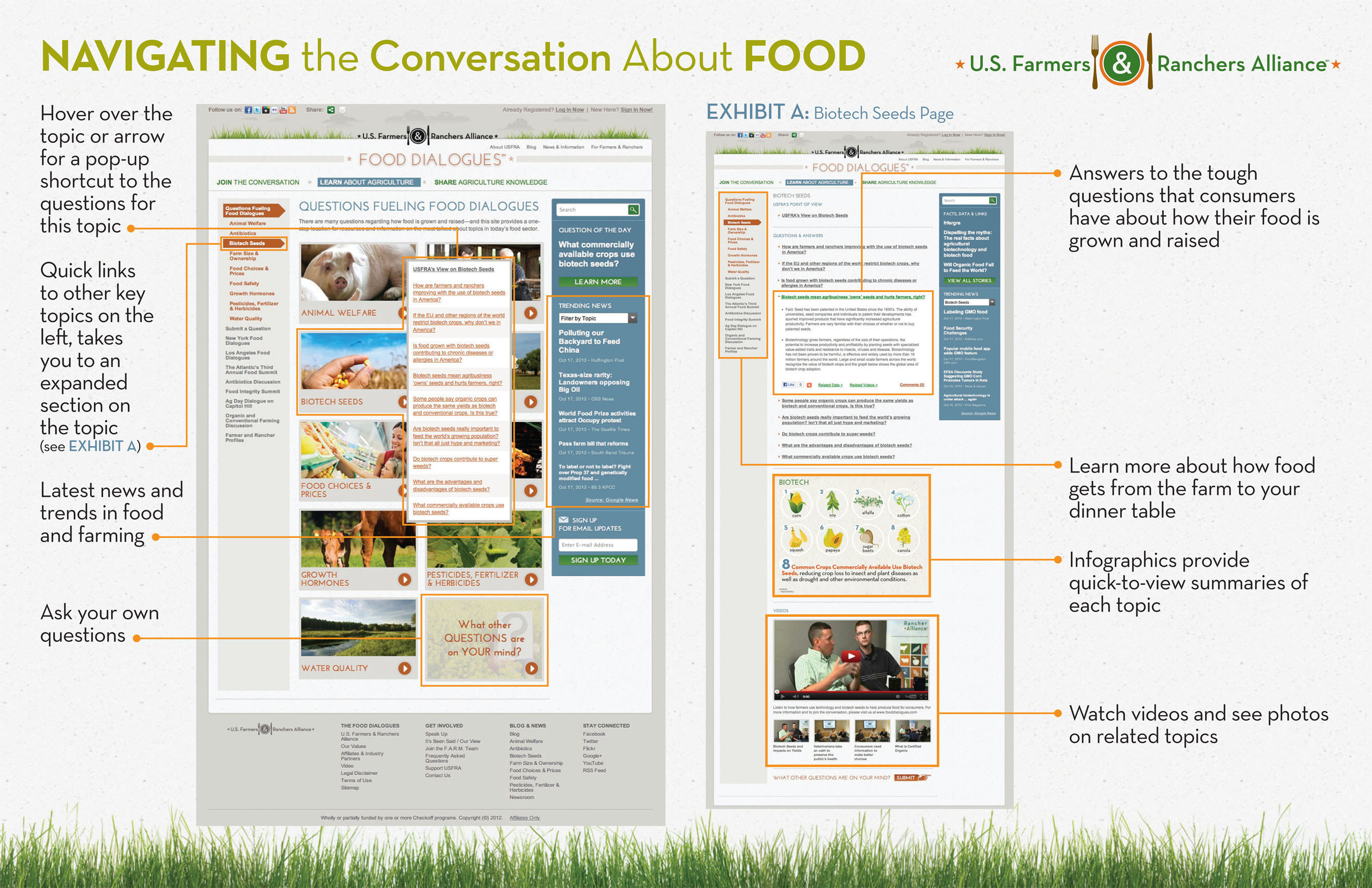 New Online Tool Addresses Consumer Questions On Food Production