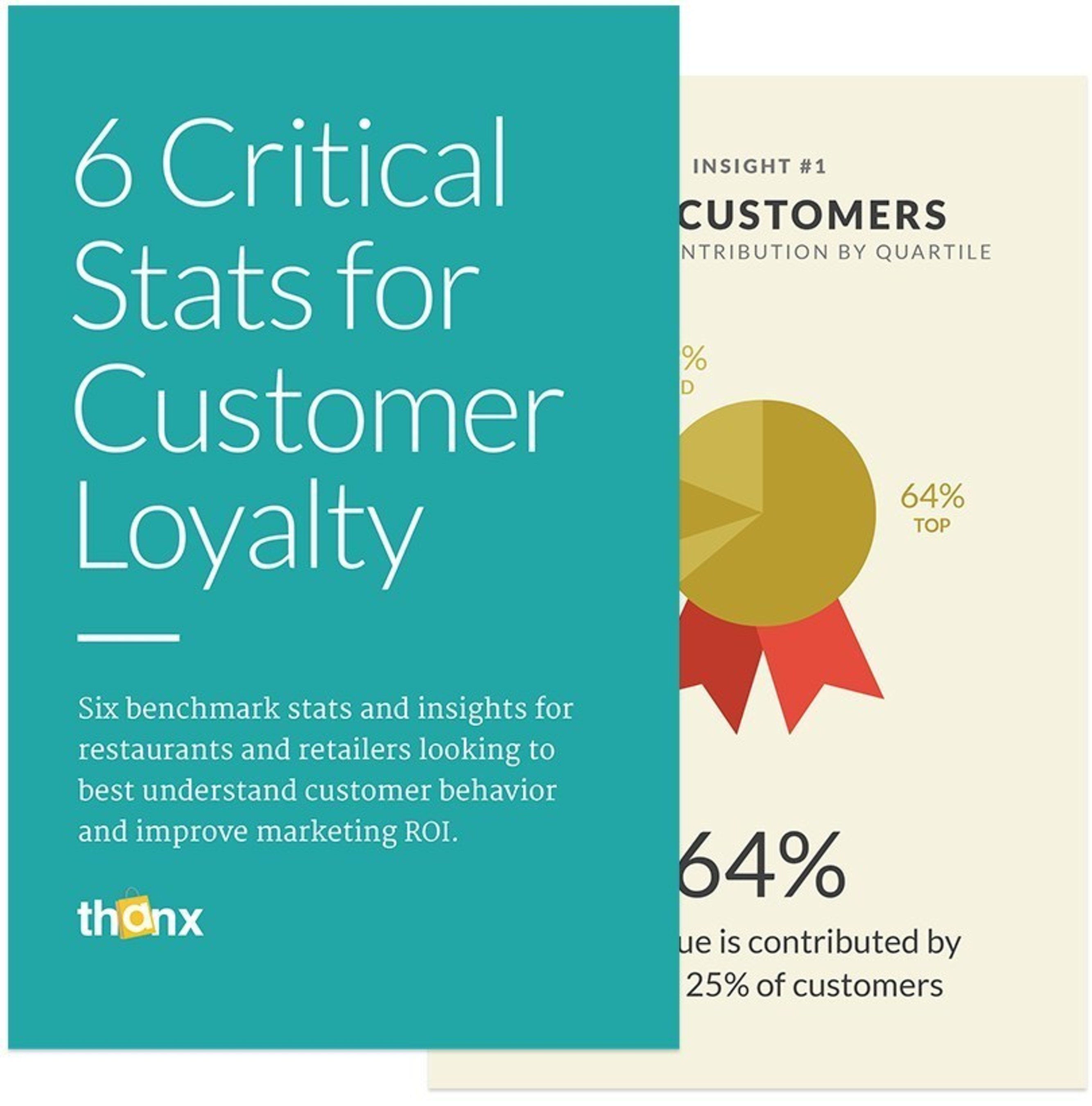 New Thanx study confirms that the top quartile of customers contribute nearly two-thirds of revenue.