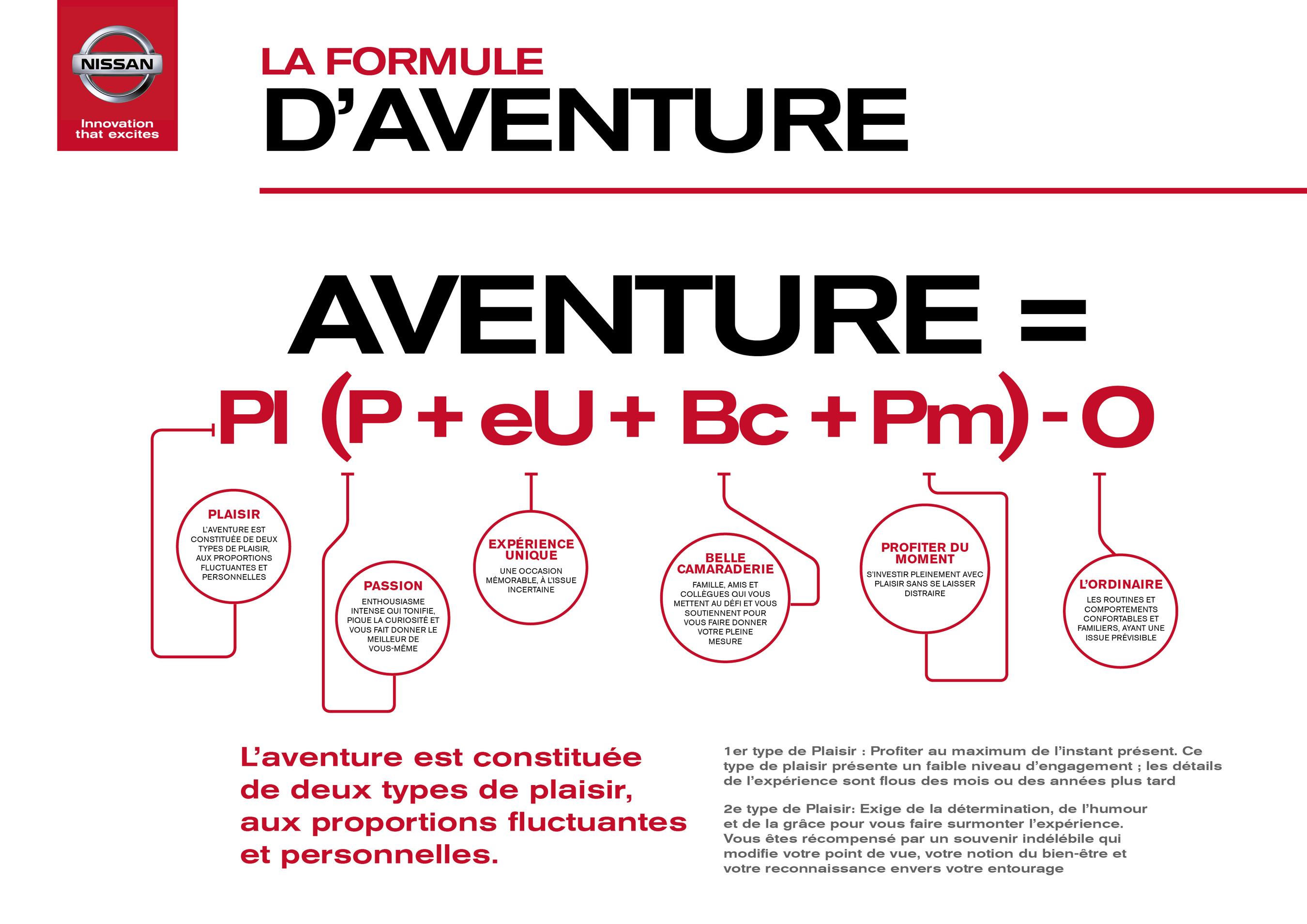 La Formule d'Aventure (PRNewsFoto/Nissan International SA)