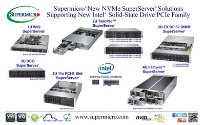 Supermicro(R) New NVMe Server Solutions Support Intel(R) Solid-State Drive PCIe Family (PRNewsFoto/Super Micro Computer, Inc.)