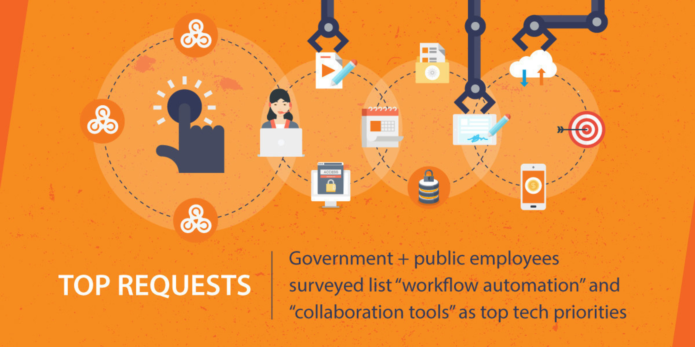The new Nintex State of Productivity Survey reveals that employees in both public and private sectors tend to share a common view of technology and work. Learn more at Nintex.com.