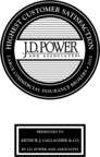 """J.D. Power Names Arthur J. Gallagher & Co. """"Highest in Customer Satisfaction Among Brokers for Large Commercial Insurance"""""""