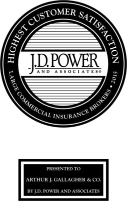 "J.D. Power Names Arthur J. Gallagher & Co. ""Highest in Customer Satisfaction Among Brokers for Large Commercial Insurance"""