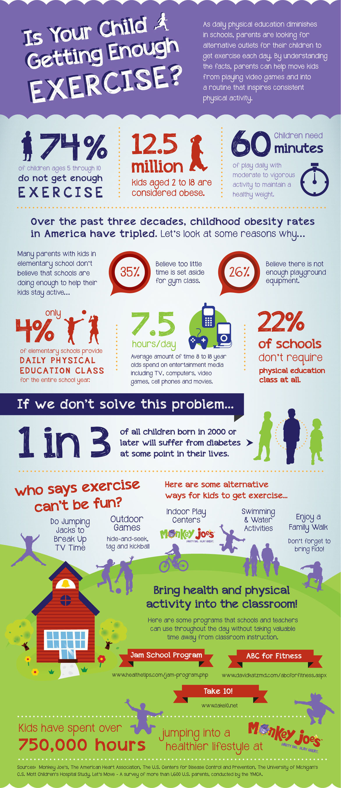 Is your child getting enough exercise?