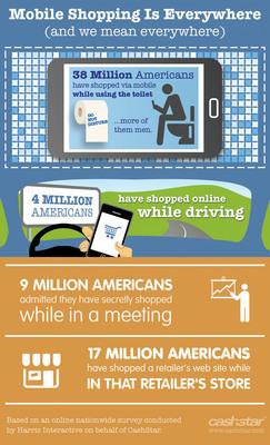 More than 38 Million* Online Americans Shopped While on the Toilet.  (PRNewsFoto/CashStar, Inc.)