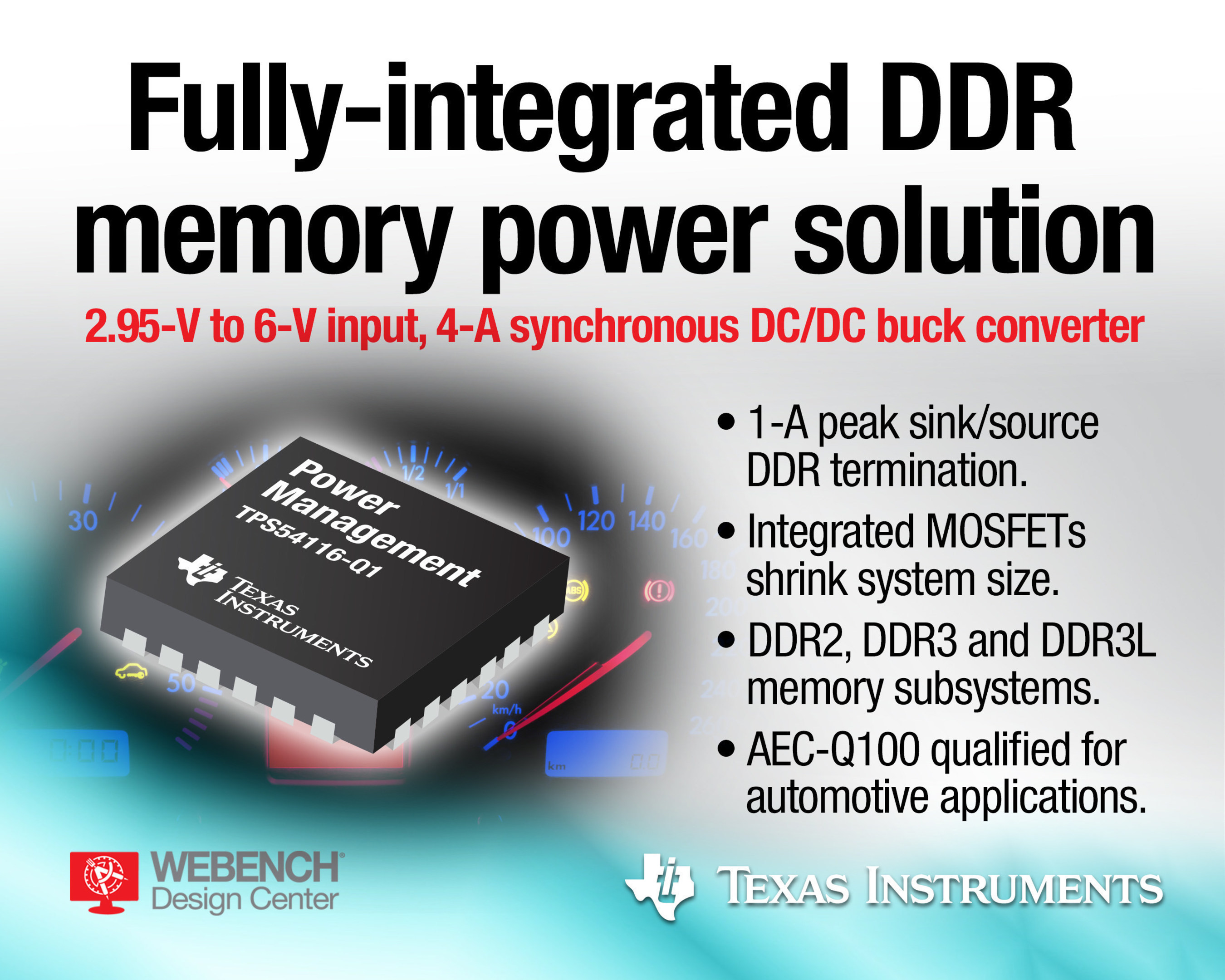 The TPS54116-Q1 DC/DC buck converter from Texas Instruments is a 2.95-V to 6-V input, 4-A synchronous step-down converter with a 1-A peak sink/source DDR termination and buffered reference that reduces system size by up to 50 percent compared to discrete implementations.