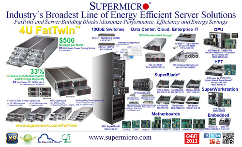 Supermicro(R) FatTwin and Server Solutions on Exhibit at CeBIT 2013.  (PRNewsFoto/Super Micro Computer, Inc.)