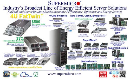 La rivoluzionaria e vasta linea di soluzioni per server a basso consumo energetico FatTwin di