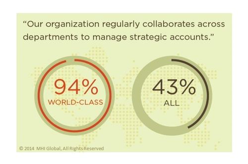 Collaboration is Key (PRNewsFoto/MHI Global) (PRNewsFoto/MHI Global)