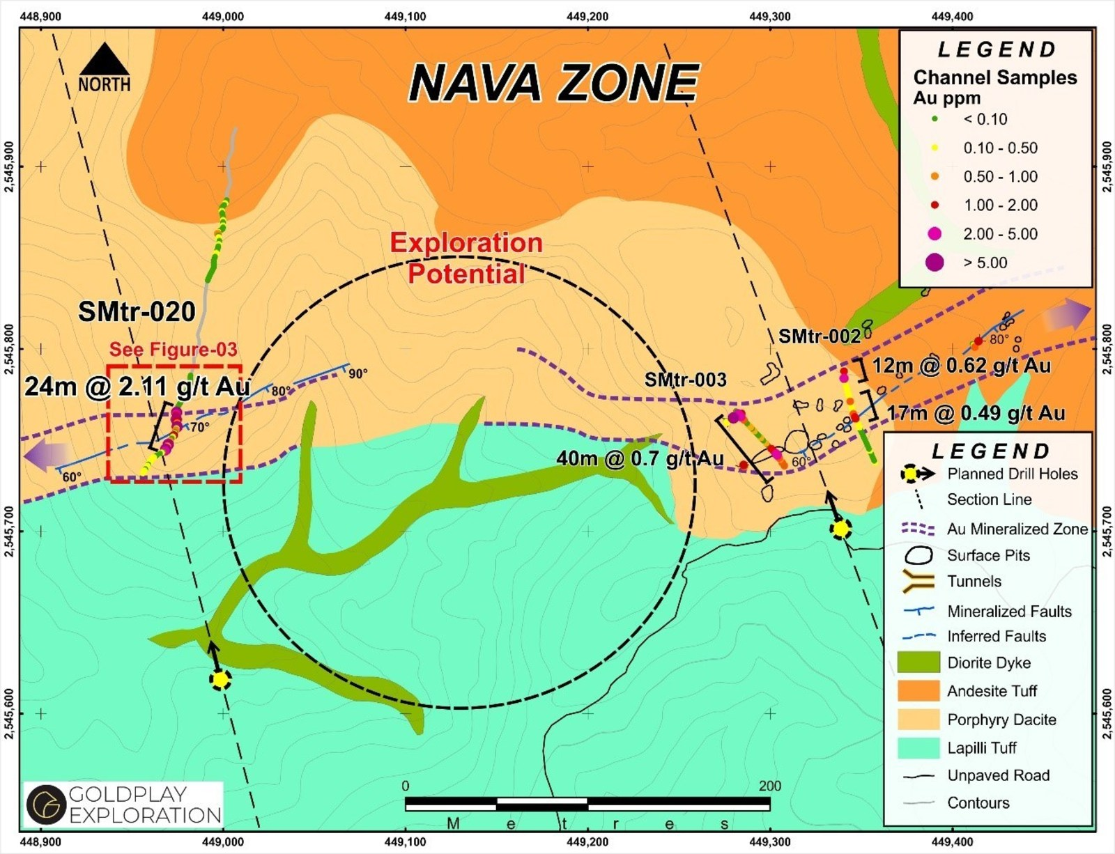 Figure 2 Nava Zone – Trench Locations and Exploration Potential