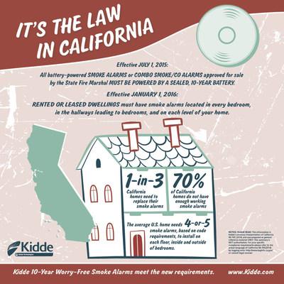 california tobacco laws cigarettes