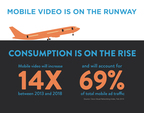 Mobile video usage on the rise globally (PRNewsFoto/Opera Software)