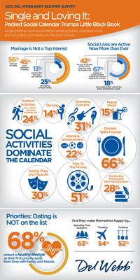 Del Webb Baby Boomer Survey Infographic