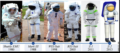 NASA Awards Z 2 Spacesuit Contract To ILC Dover