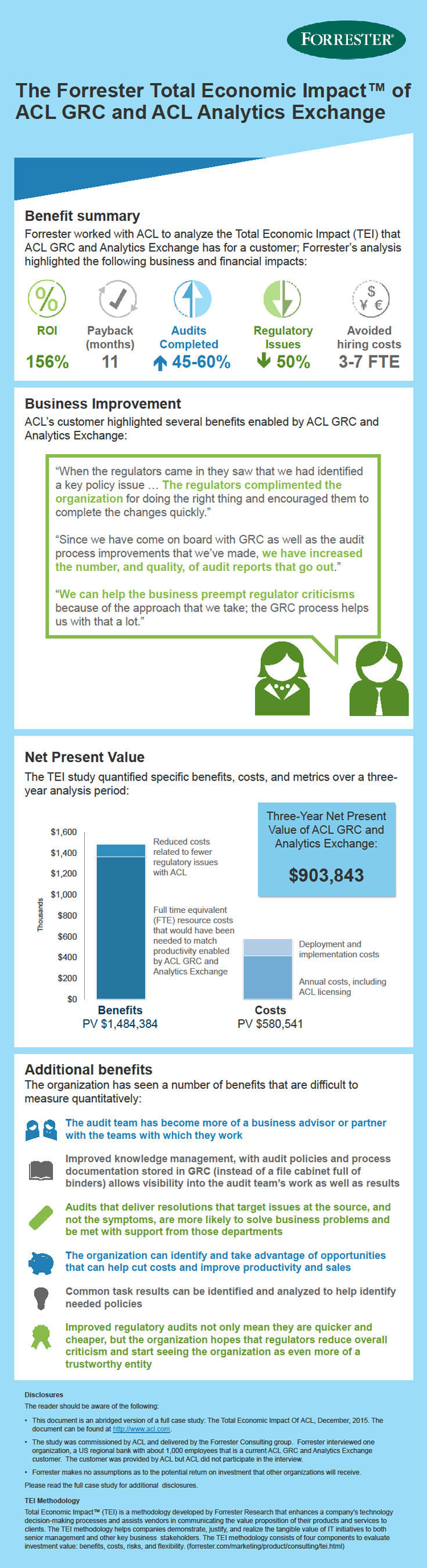 The Total Economic Impact(TM) Of ACL: Cost Savings And Business Benefits Enabled By ACL GRC And ACL Analytics Exchange