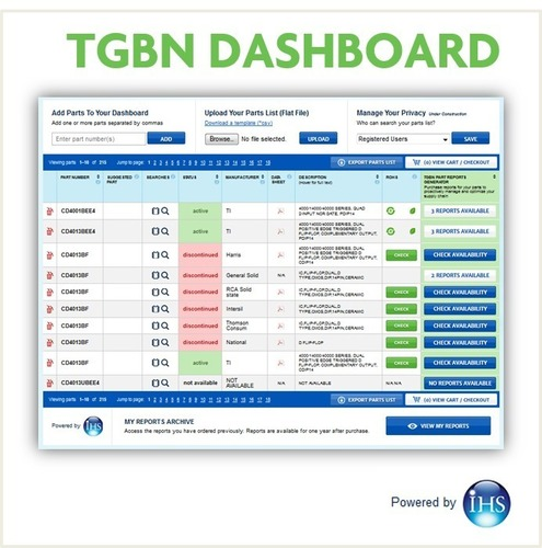 The TGBN Dashboard allows you to get part information and purchase part reports such as EOL and Counterfeit Analysis, for $19.95 each. (PRNewsFoto/Network Product Solutions, LLC)