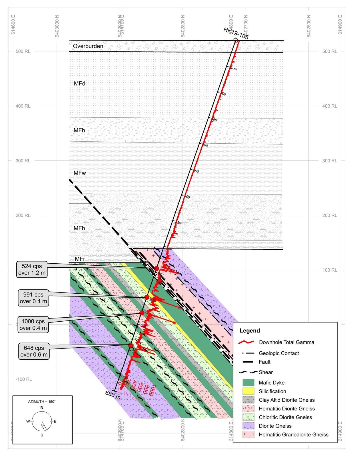 Section HK19-105 Interpretation