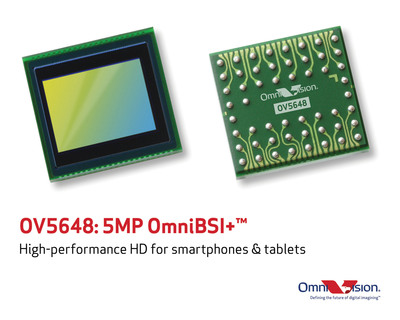 OmniVision's OV5648 is a high-performance, low-cost 5-megapixel CameraChip(TM) sensor for smartphones and tablets. Using the latest 1.4-micron OmniBSI+ pixel architecture, the OV5648 is a technology upgrade of the highly successful OV5647. By utilizing OmniBSI+ pixel architecture, OmniVision reduced the chip size and cost while improving the pixel performance to deliver better image quality and high definition (HD) video that fits camera modules with a height of less than 4.5 mm. These benefits make the OV5648 a highly attractive upgrade offering for the fast-growing, high-volume, low-cost smartphone and tablet market.  (PRNewsFoto/OmniVision Technologies, Inc.)