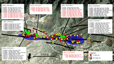 Silver Bull Intersects 158.9g/t Silver Over 30.75 Meters Including 2,250g/t Over 1 Meter On The Sierra Mojada Project, Coahuila, Mexico