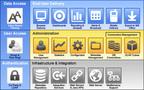 Yellowfin Business Model.  (PRNewsFoto/Yellowfin)