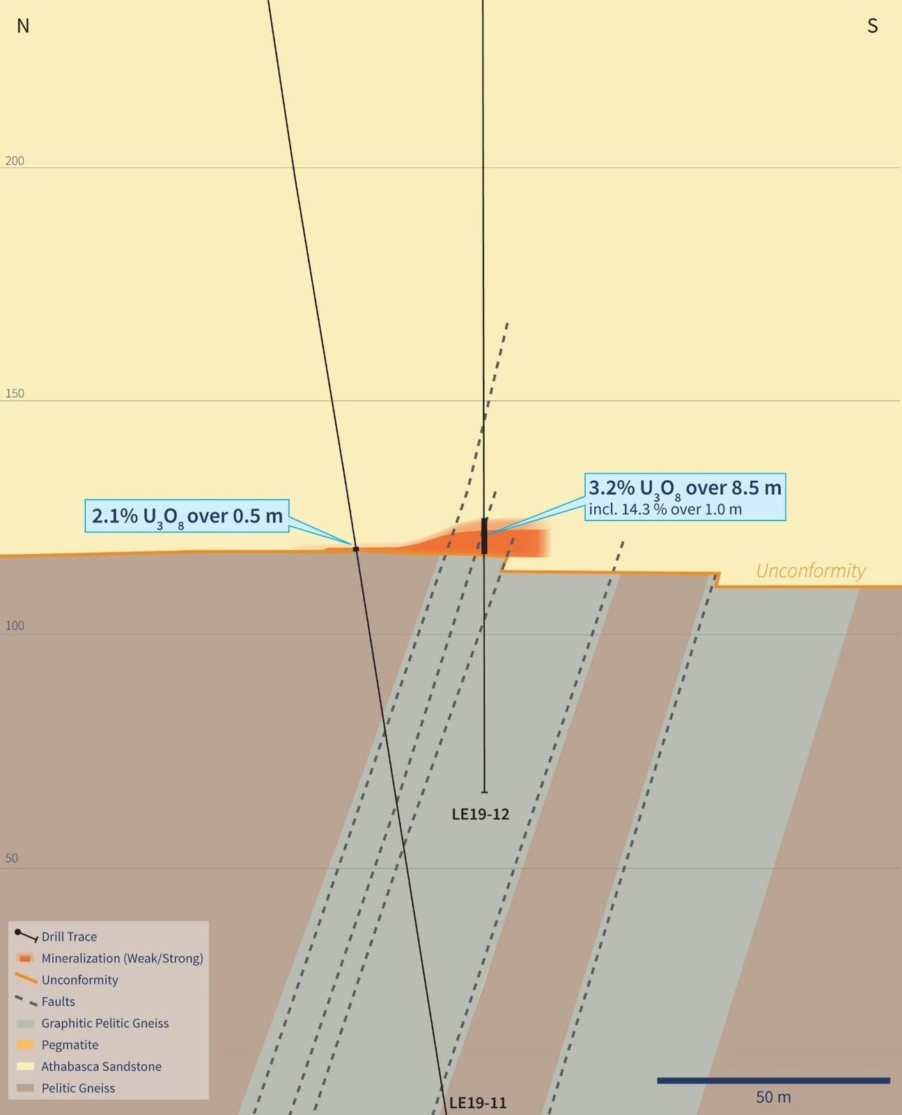 Figure 4 – Cross-Section 4485E