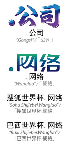 """""""Gongsi"""" and """"Wangluo"""" are Chinese phonetic spellings to mean """"Company"""" and """"Network"""". Refer to the image for the actual Chinese characters of these domains (PRNewsFoto/IP Mirror Pte Ltd)"""