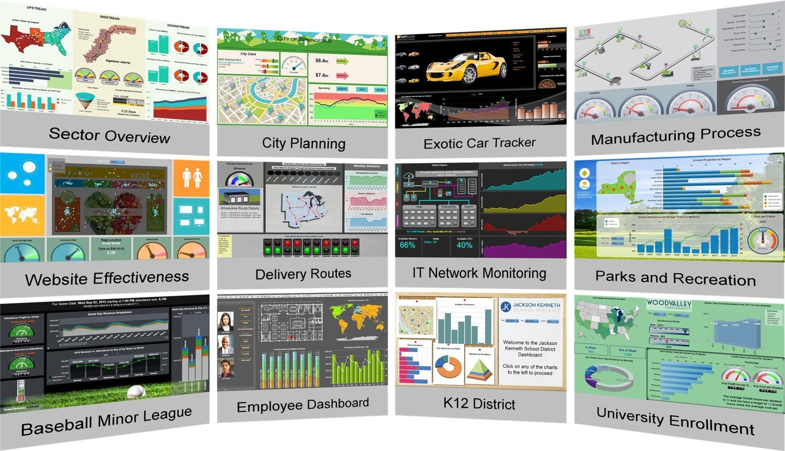 iDashboards creates visually appealing dashboard solutions that help organizations in a wide variety of industries better understand their data in order to make improved business decisions.