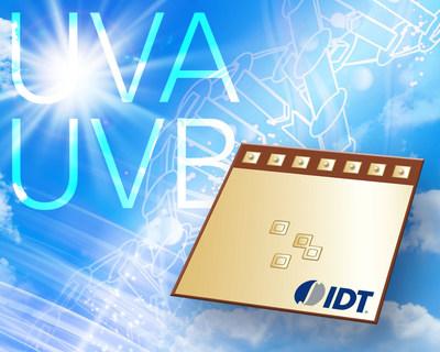 IDT Introduces High-Sensitivity 2-Channel UVA and UVB Light Sensor Designed to Monitor Environmental Health Risks