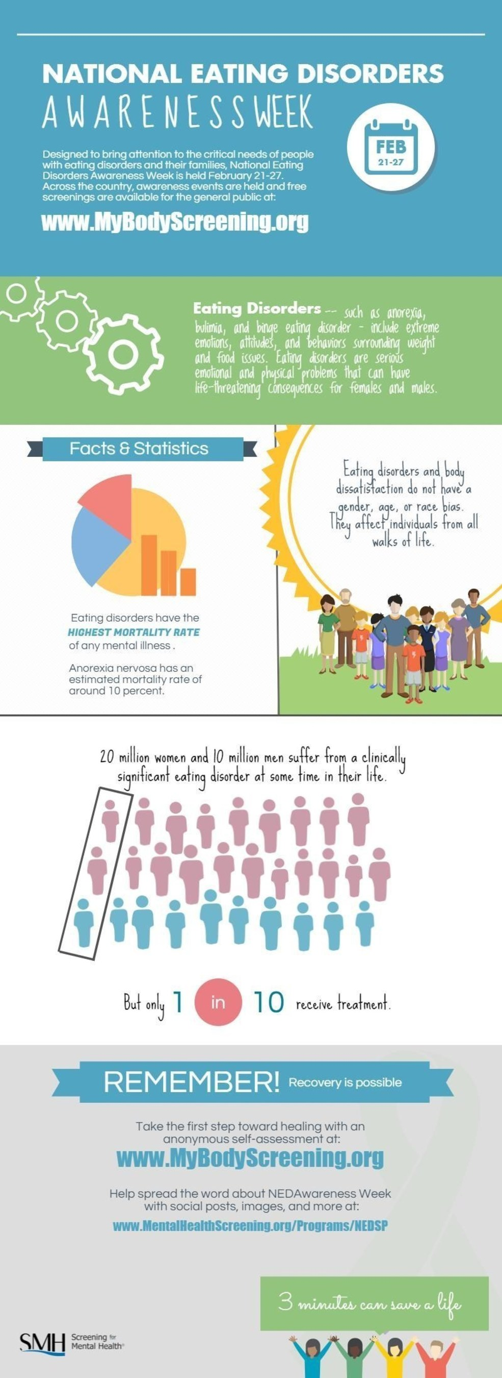 Eating Disorder Awareness Saves Lives.