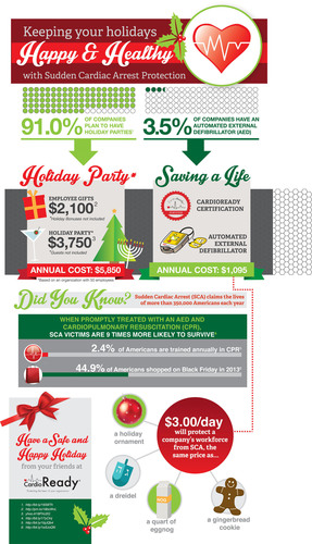 Keep your holidays happy and healthy with Sudden Cardiac Arrest (SCA) protection! CardioReady, a leader in helping organizations to prevent SCA fatalities through its turn-key solutions and training, offers a seasonal infographic to encourage employers nationwide to increase SCA preparedness as 2014 approaches. The revealing facts in the graphic reinforce the need for greater SCA preparedness in the workplace. (PRNewsFoto/CardioReady) (PRNewsFoto/CARDIOREADY)