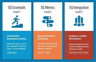 Business EQ Starter Kit