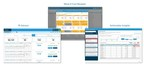 Cloud Cruiser's New Optimization Features Enable Immediate Cloud Economics Decisions and Actions
