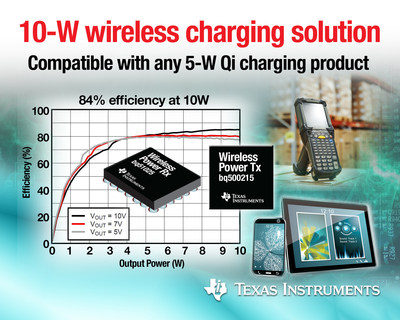TI delivers first 10-Watt wireless charging solution