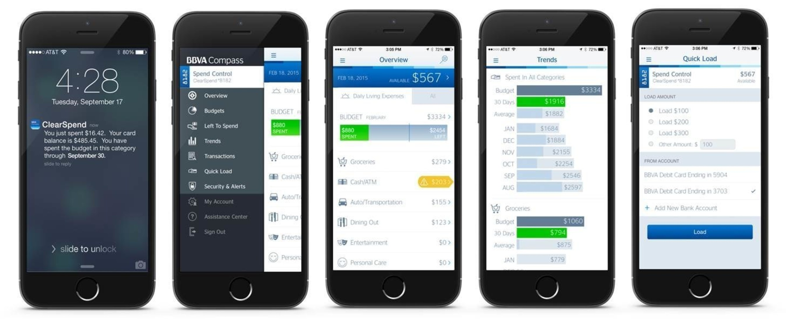 After the first 30 days of using ClearSpend, budgets and spending categories are automatically set up for users, providing better control of finances.