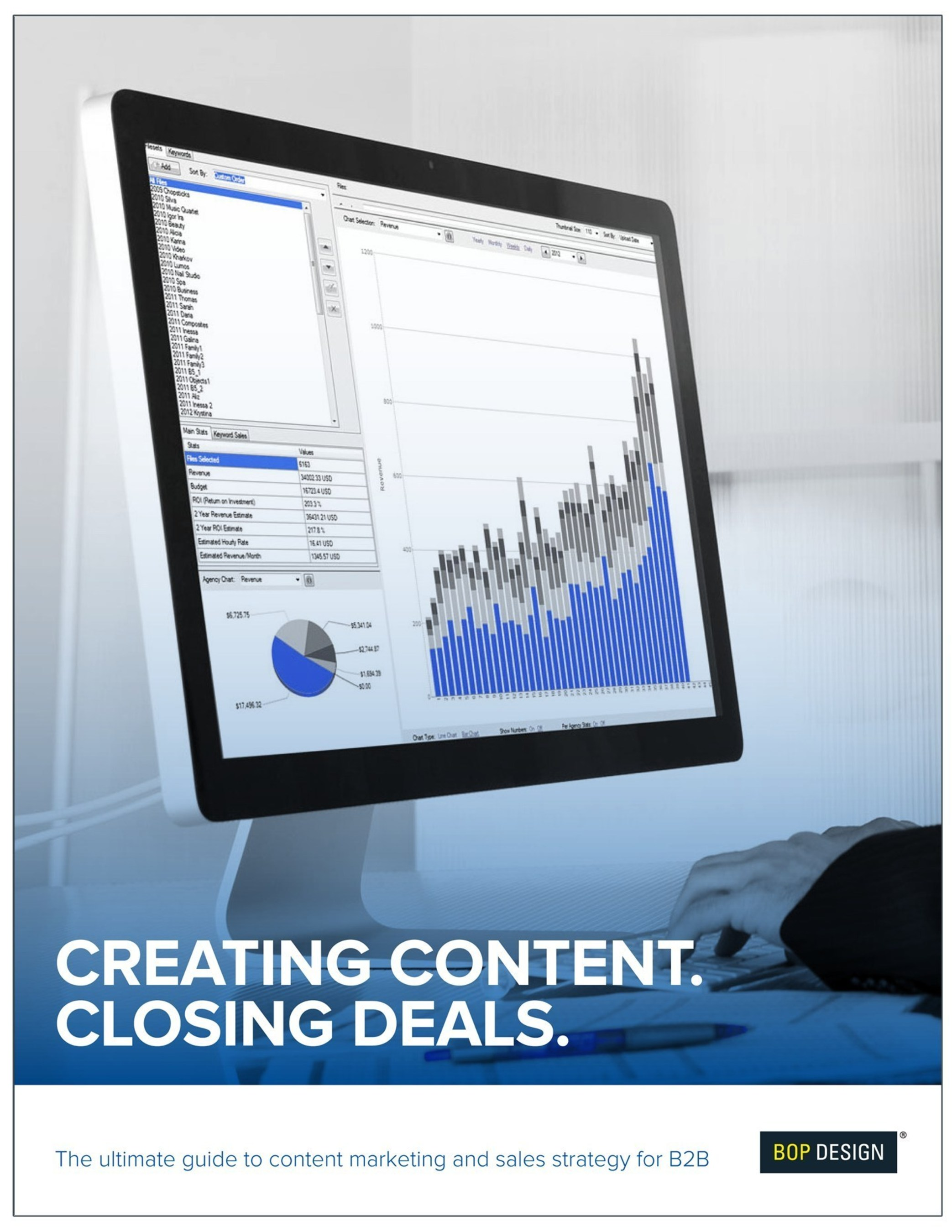 Content Marketing for B2B Sales