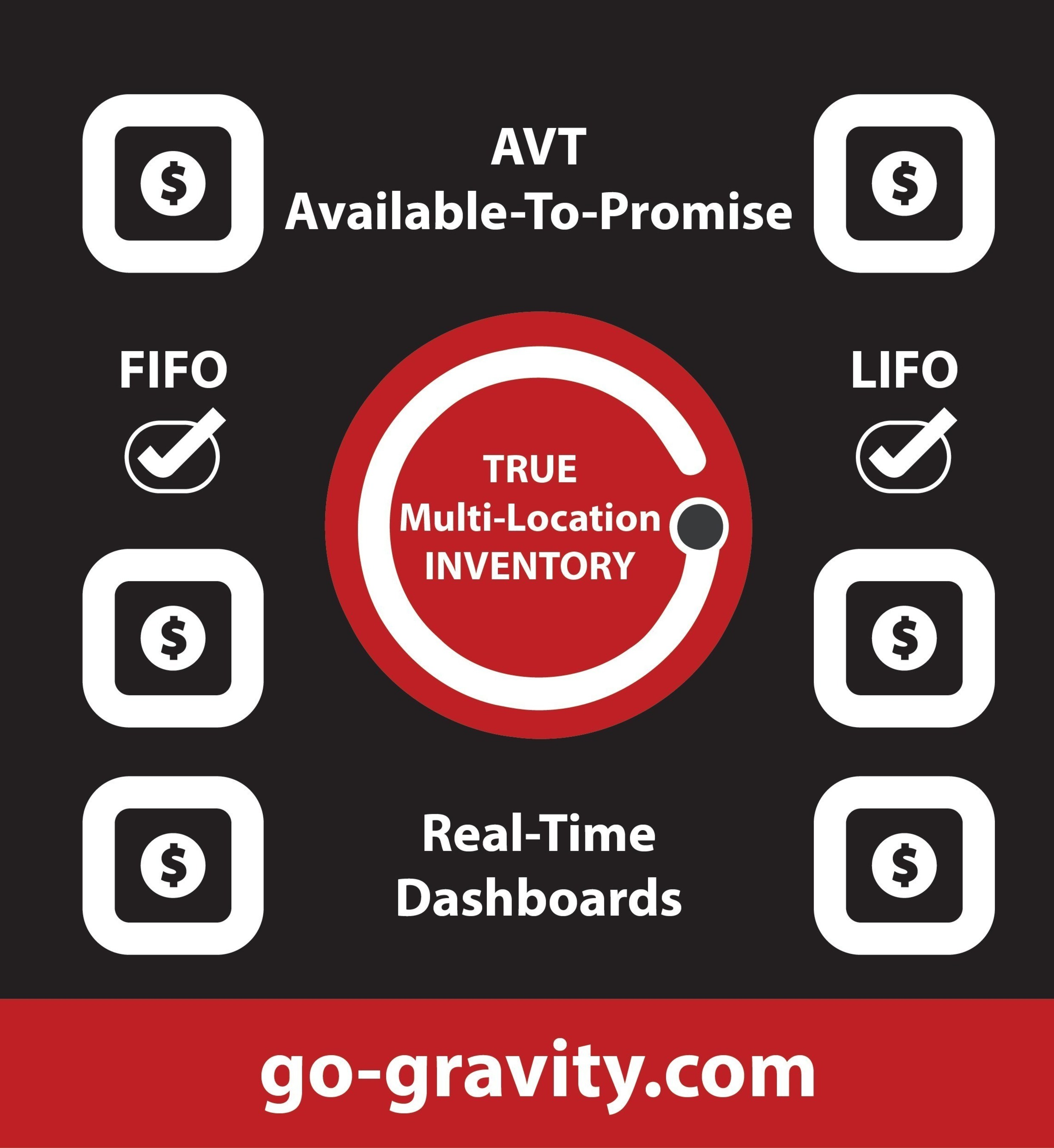 Gravity Software's Cloud Financials Adds Inventory Module with Real-Time Inventory Tracking