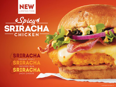 Wendy's is going all in on Sriracha with the launch of its Spicy Sriracha Chicken Sandwich and Bacon Sriracha Fries. Starting with a toasted Sriracha-infused bun, the sandwich comes with a dollop of Sriracha aioli, Applewood Smoked Bacon, and Sriracha Jack cheese all layered on a tender and flavorful Spicy Chicken filet. The Bacon Sriracha Fries are topped with a creamy Sriracha aioli, Applewood Smoked Bacon and a cheddar cheese sauce. Both items are available for a limited time at participating Wendy's.